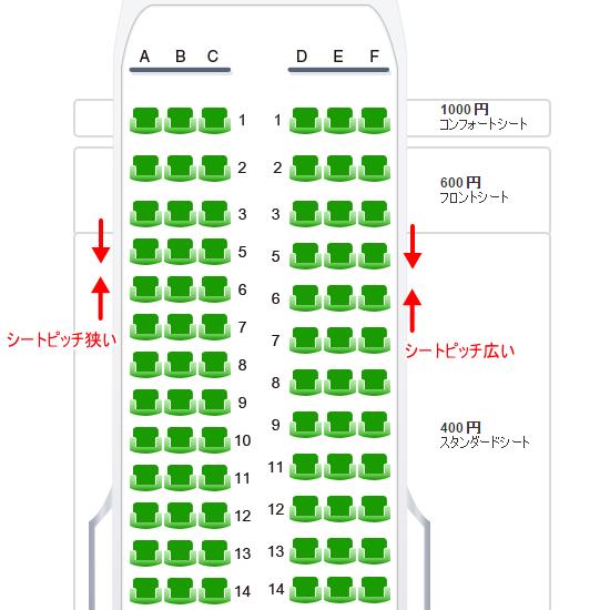 春秋航空シート